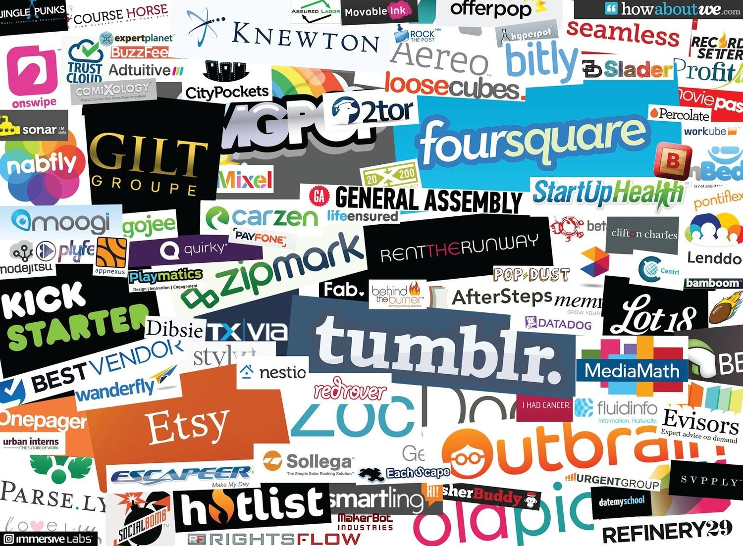 tech startups example image
